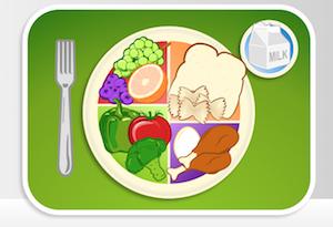 The UnHealthy Modern American Diet